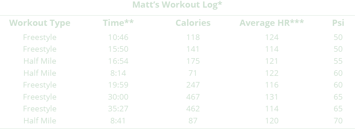 Matt-Robinette-Testimonial_workout-log
